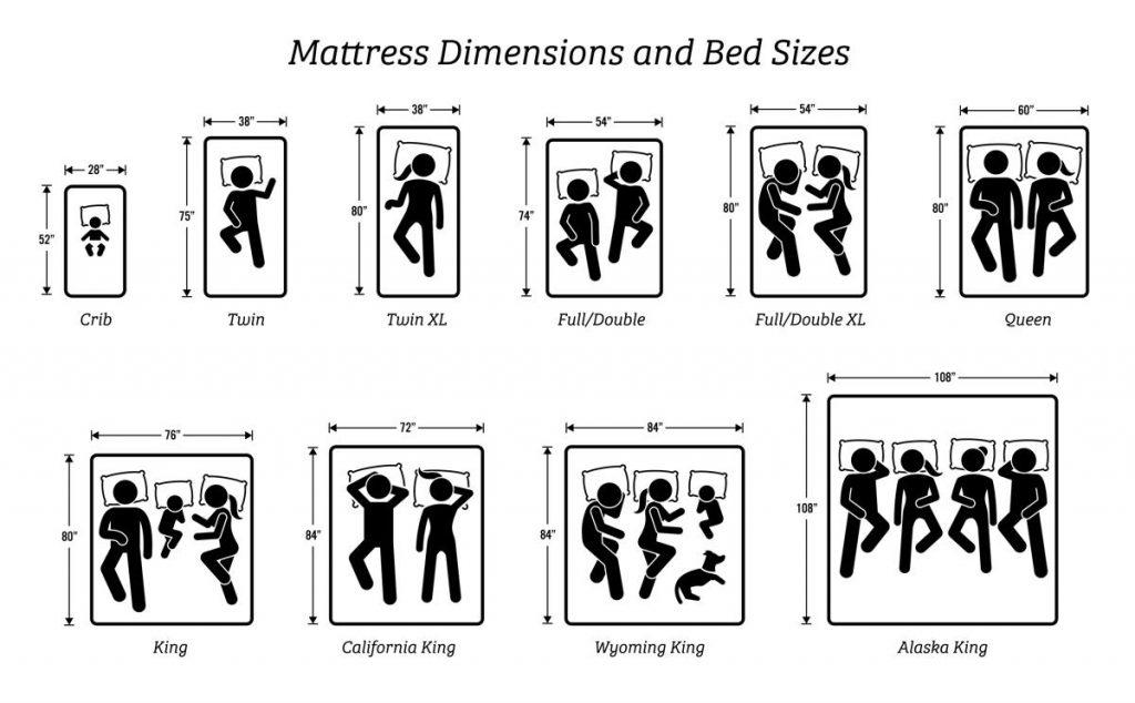 Dimensioni varie del materasso matrimoniale